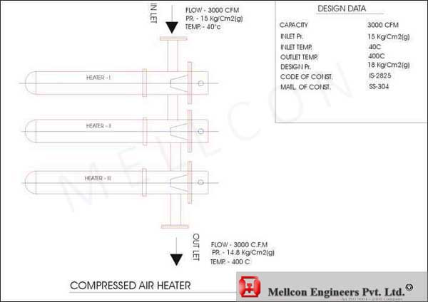 COMPRESSED AIR HEATER